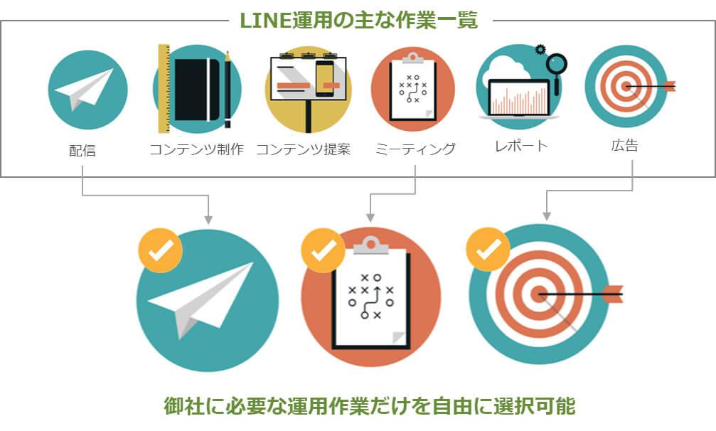 株式会社Linkest(カブシキガイシャ リンケスト)